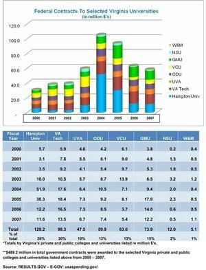 Contract Comparison Chart (enlarge)