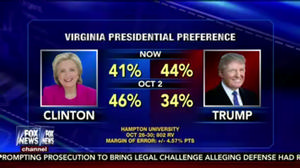 HU CPP Poll reported by Megyn Kelly on FOX News Channel's